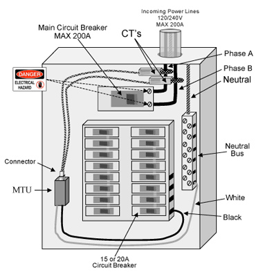 Electrical Service Panel Schematic Wiring Diagram