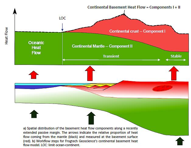 Terraflux - Regional Heat Flow Studies \u2014 Frogtech Geoscience