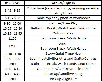 Daily Routine \u2014 The Learning Train