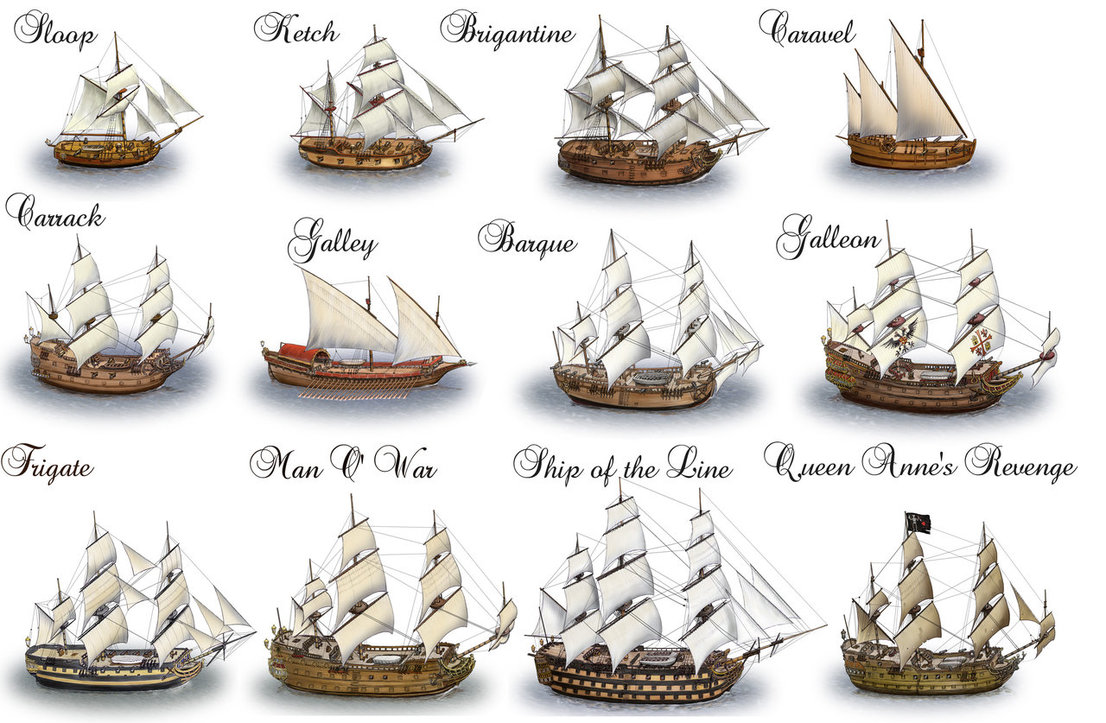 Ships \u2014 A Pirate\u0027s Glossary of Terms - types of ships