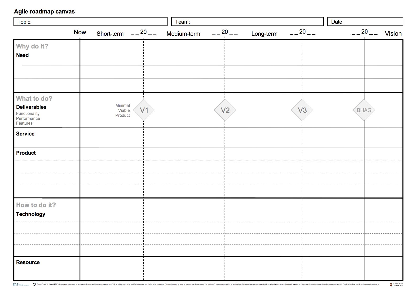 More-Templates \u2014 cambridge roadmapping