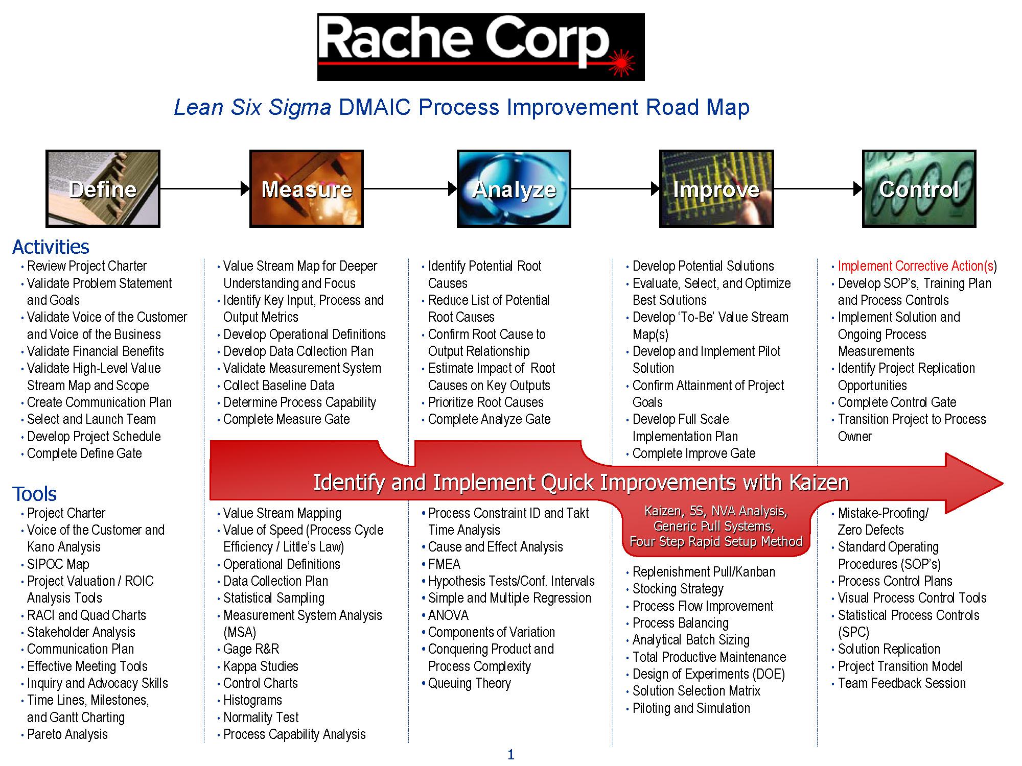 QUALITY \u2014 Rache Corporation