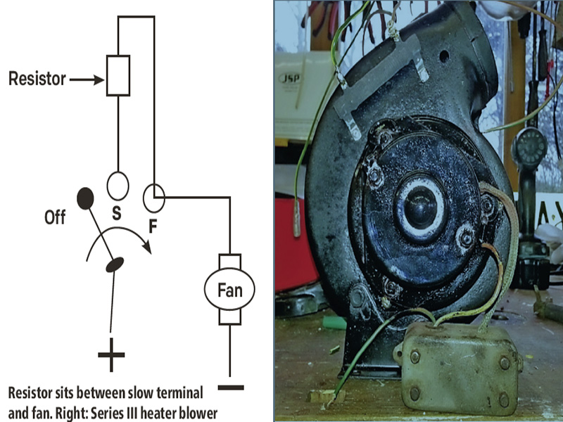 Ask LRO Where do heater wires go on Land Rover Series III? \u2014 LRO