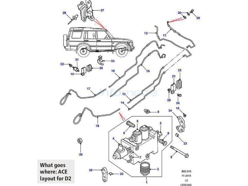 land rover defender rear lights wiring diagram