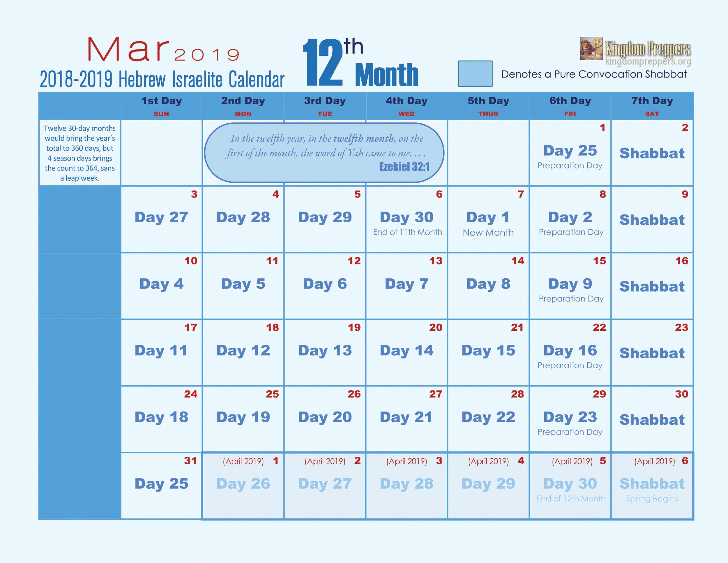 Hebrew Israelite Calendar (2018-2019) \u2014 Kingdom Preppers