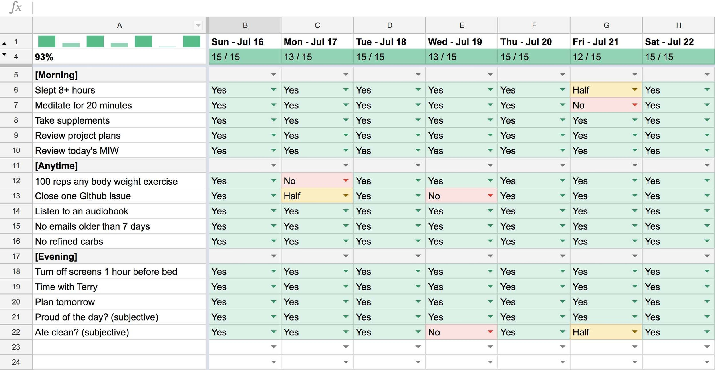 Lights Spreadsheet \u2014 Ultraworking