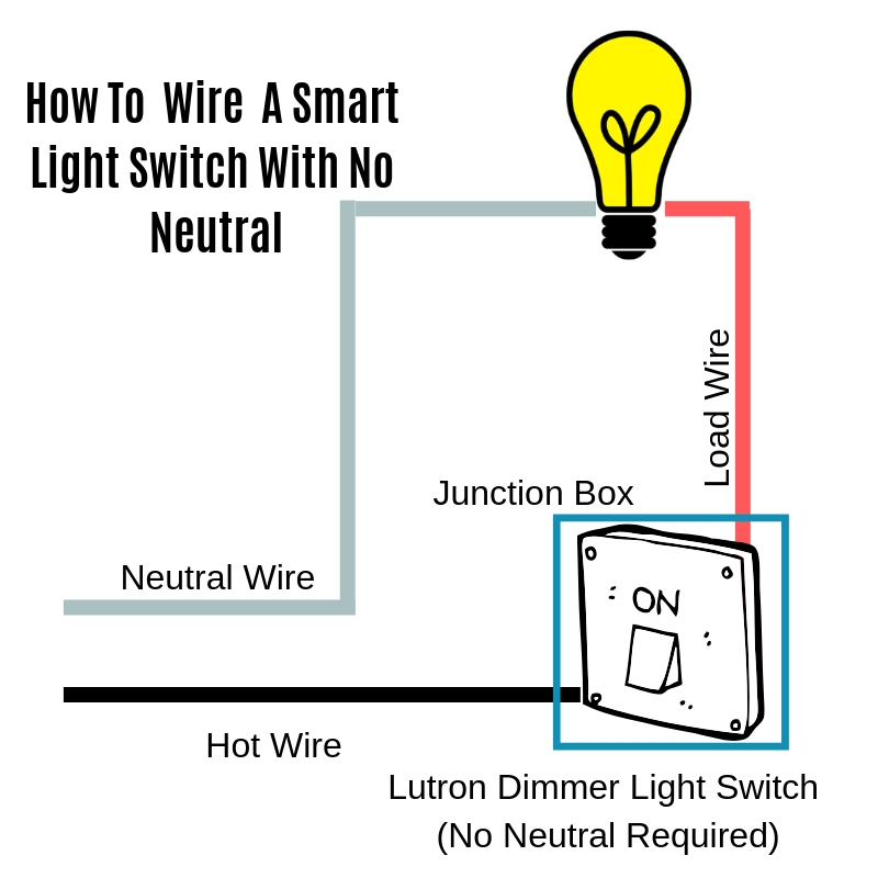 How To Wemo light switch installation, no neutral