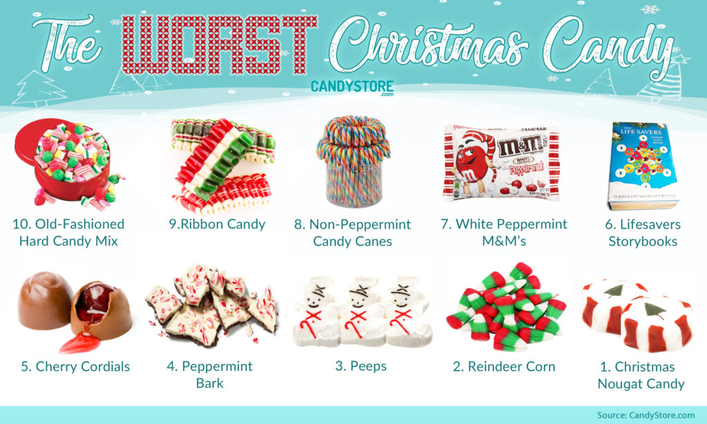 The WORST Christmas Candy, Ranked \u2014 Mommy in Los Angeles®