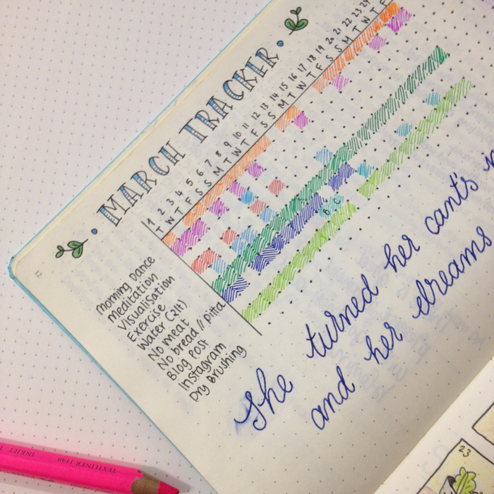 Bullet Journal Habit Tracker Ideas \u2014 christina77star Plan your