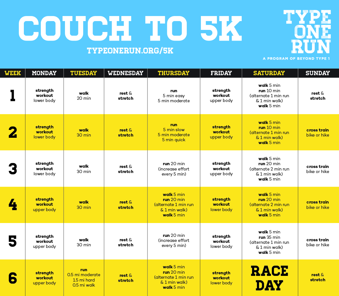 Couch To 5k Xls Couch To 5k Type One Run