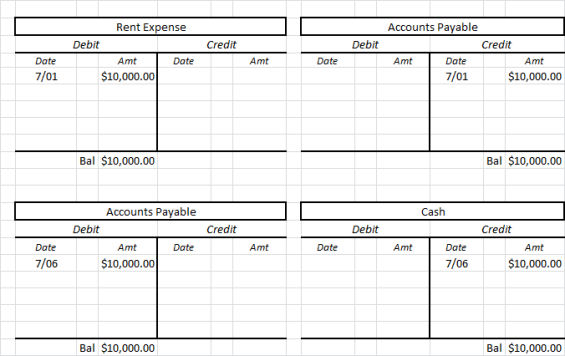 T account \u2014 AccountingTools