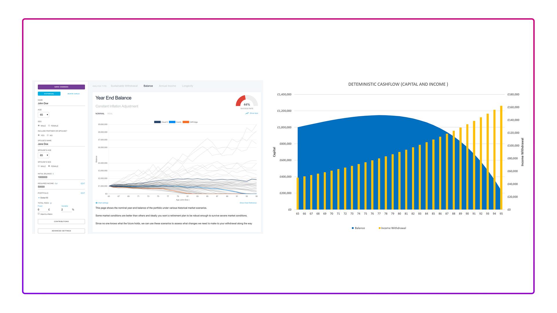Battle plans, cashflow projections and retirement income planning