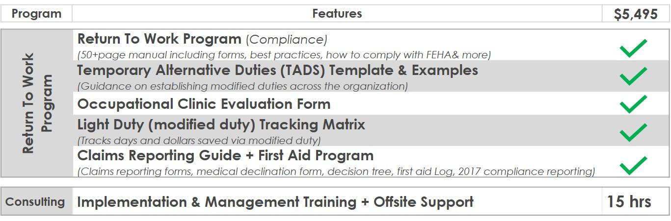 Return To Work Program \u2014 ESM Solutions, Inc