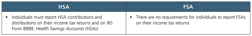 HSA vs FSA Diagnosing the Differences \u2014 Ascensus