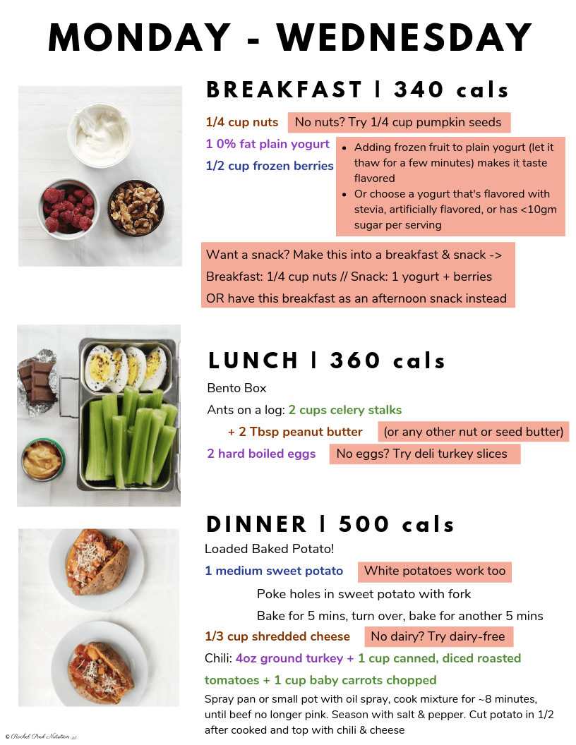 Diet Plan To Lose Weight Fast 1 Week Meal Plan To Lose Weight For Your Wedding The Wedding