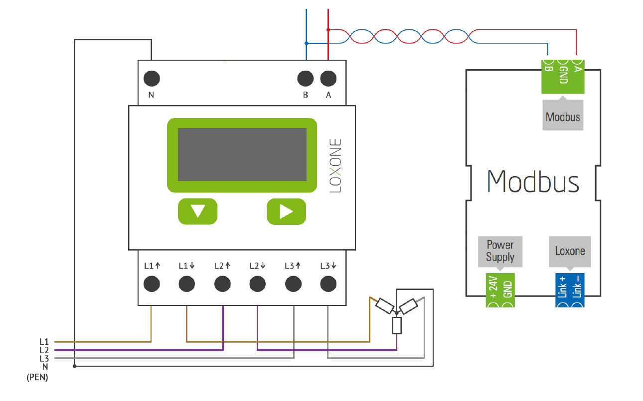 Modbus Energy Meter \u2014 VERDOM