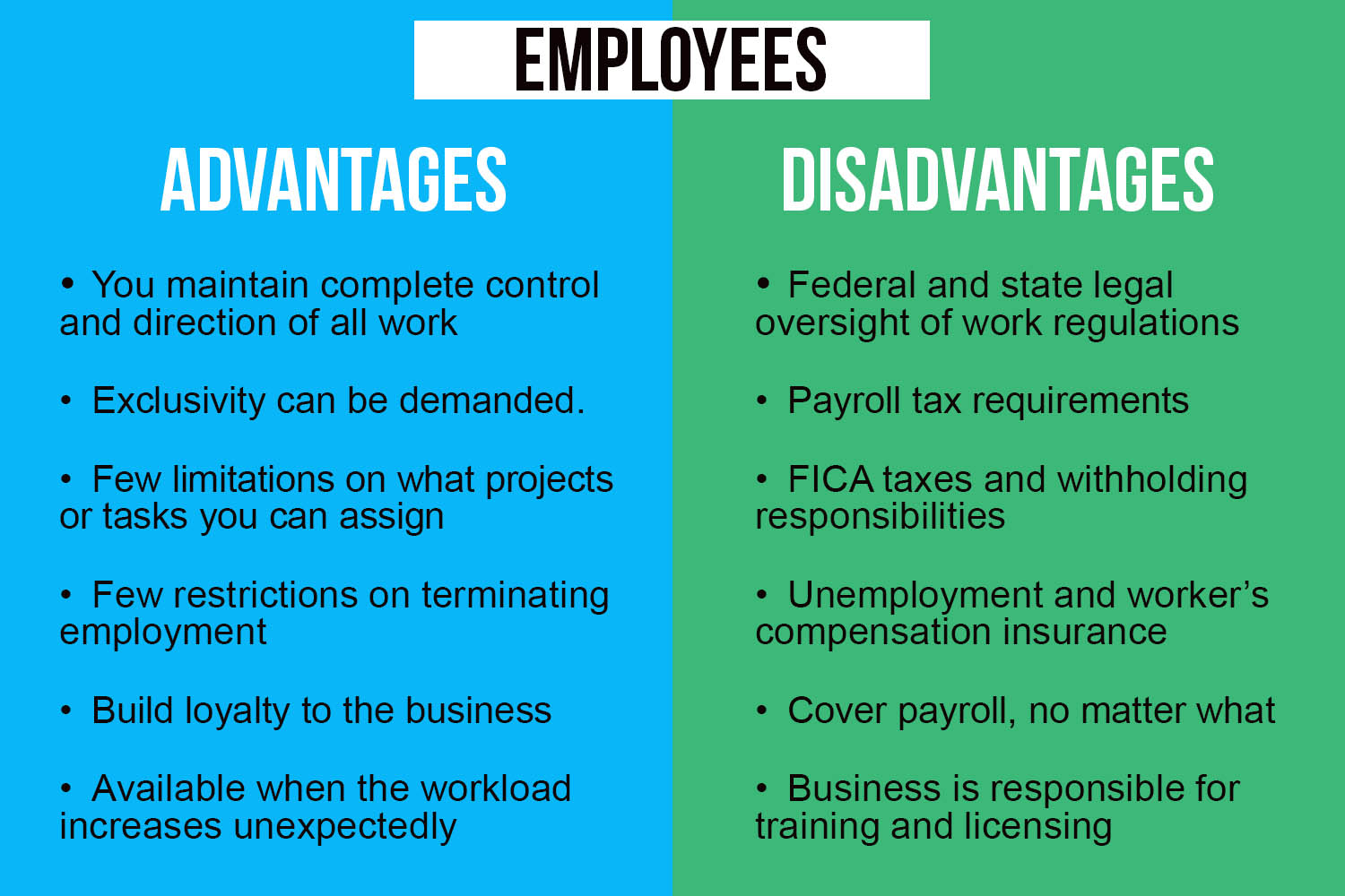 Should You Hire an Employee or an Independent Contractor? \u2014 Strategy