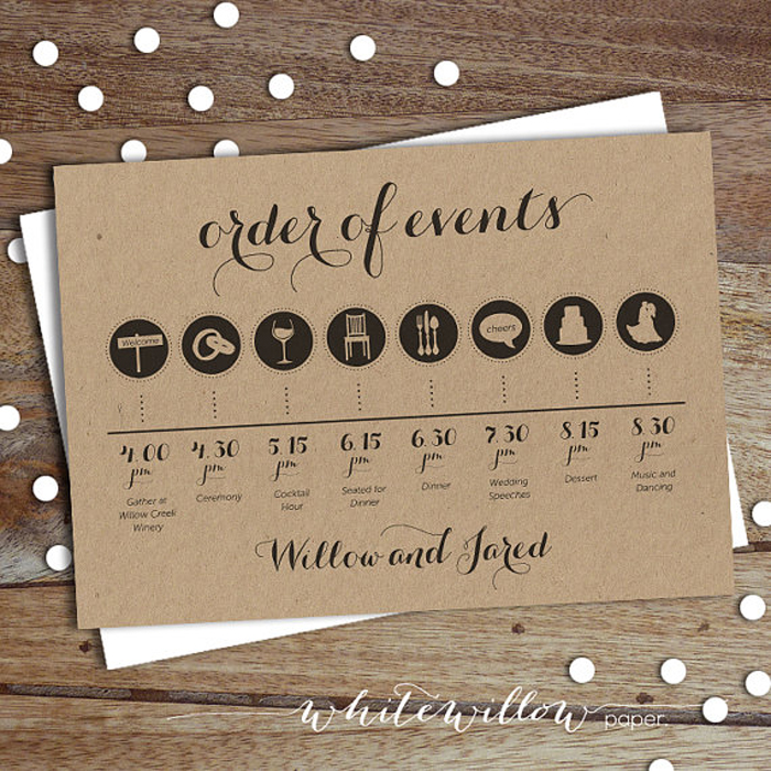 How to create your wedding timeline (and three timeline examples - wedding timeline