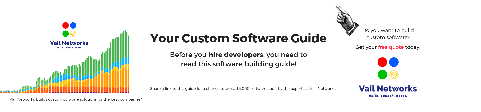 Software Developer Companies In Custom Software Development How To Hire Software Developers