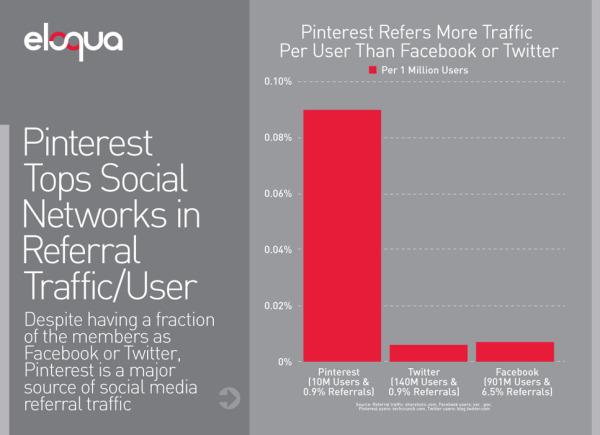 40 Must-See Modern Marketing Charts \u2014 Cool Infographics