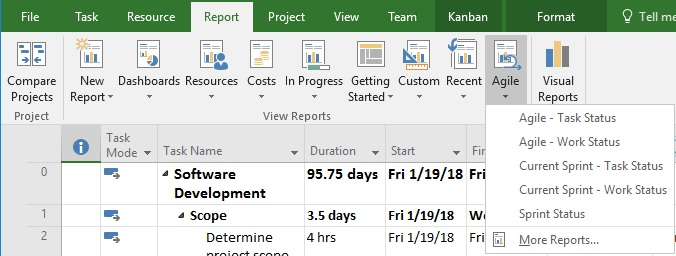 ms project template for agile software development - zaxa