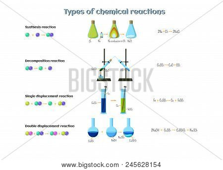 Types Chemical Vector  Photo (Free Trial) Bigstock