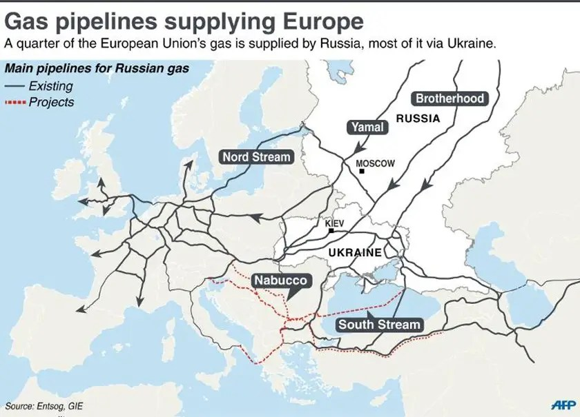 Gas pipelines supplying Europe Words \ Infographics Pinterest - resume for factory job