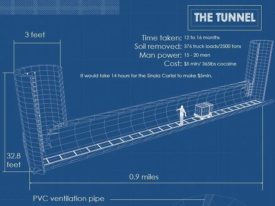 el chapo escape prison tunnel