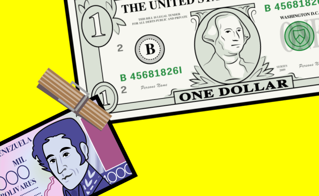 What Is A Currency Peg Business Insider