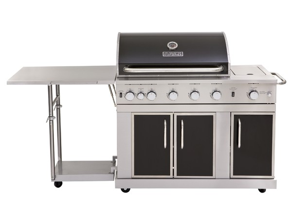 Lowes Gas Grills When To Replace Your Grill | Gas Grill Reviews