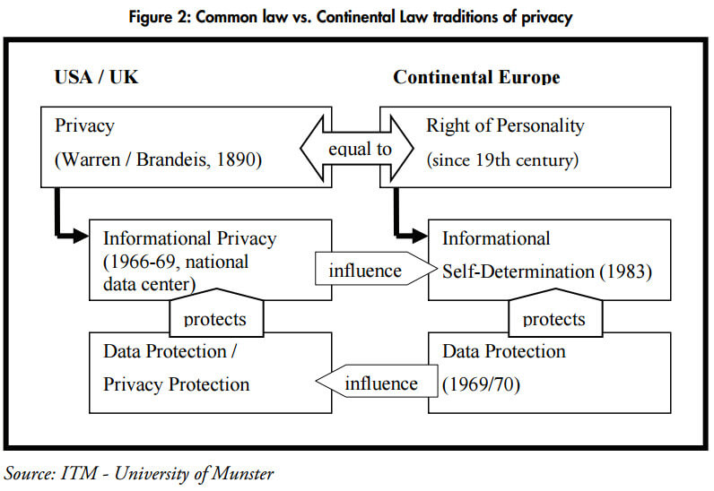 Implications European E-discovery Data Privacy  Protection Report