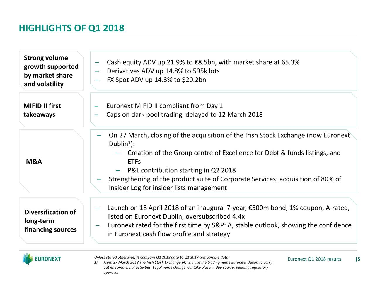 Cash Pool Und Cash Group Euronext Nv 2018 Q1 Results Earnings Call Slides