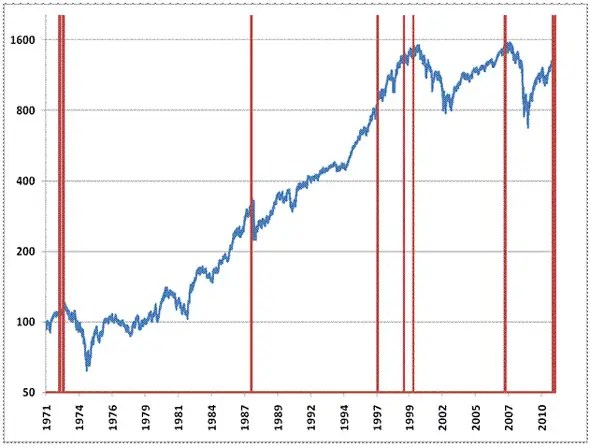 Metals News - Hussman This Market Is Setting Up Just Like Some Of