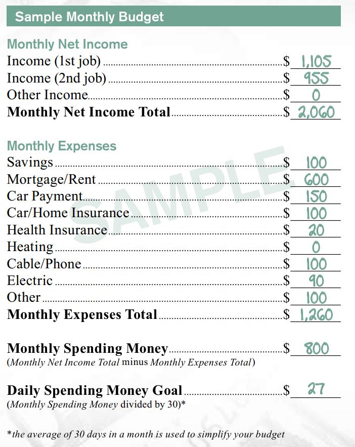 McDonaldu0027s Sample Budget Is Actually Fine - Business Insider - sample budget