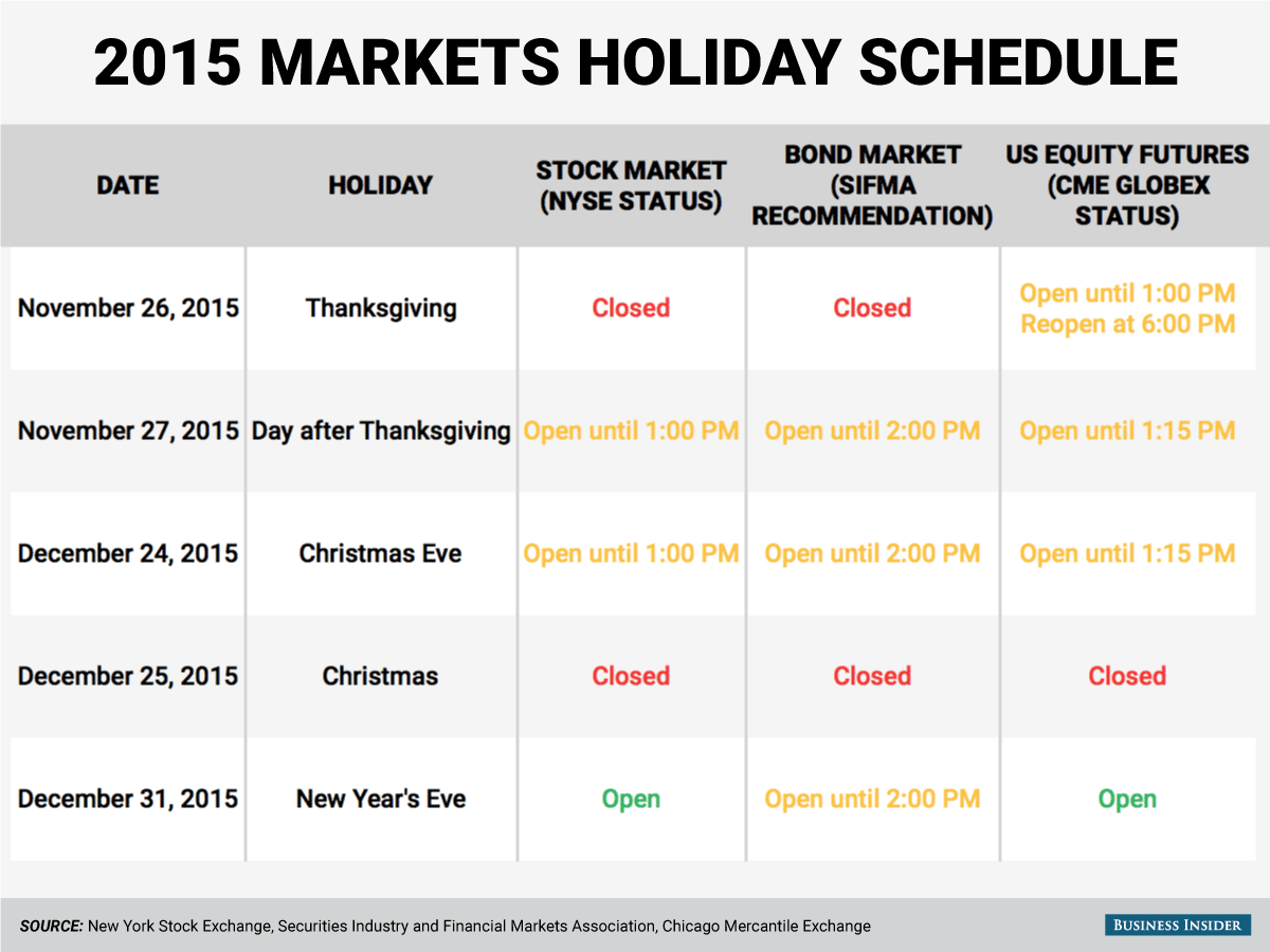 Stock Markets Open Time 2015 Stock And Bond Market Holiday Trading Schedule