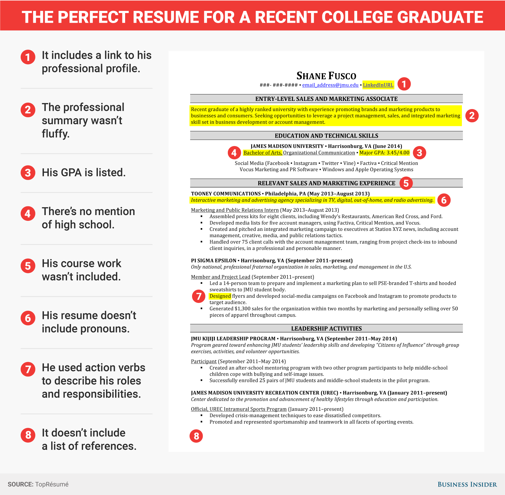 How To Write Resume For New Graduate Writing A Rsum Capital University Excellent Resume For Recent College Grad Business Insider