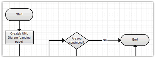 diagram confusing process flow diagram