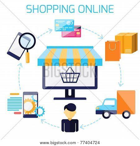 order poster online - Klisethegreaterchurch - poster on line