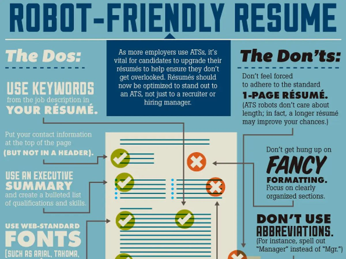 infographic resume rules