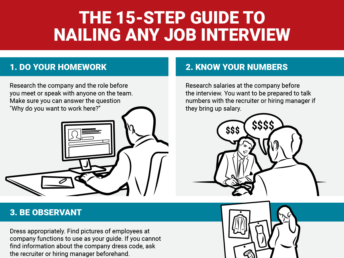 job interview hints the ultimate interview guide 110 interview ...