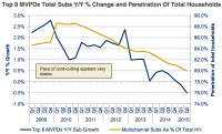 Cable TV subscribers plunging - Business Insider