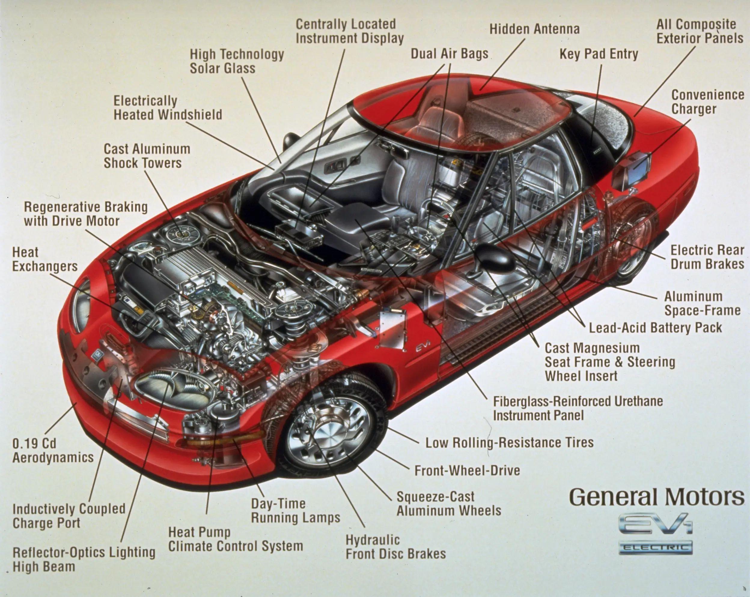 basic engine diagrams