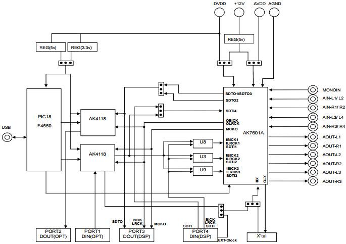 stereo phono plug wiring