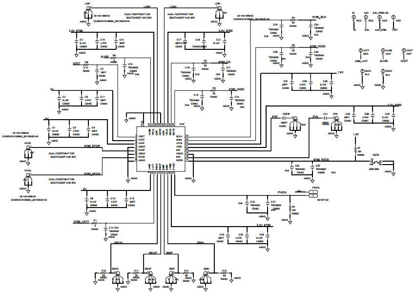 analog video radar cable test