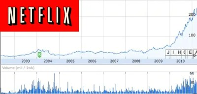 Netflix CEO Reed Hastings Interview - Business Insider