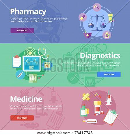 Set of flat design concepts for pharmacy, diagnostics, medicine