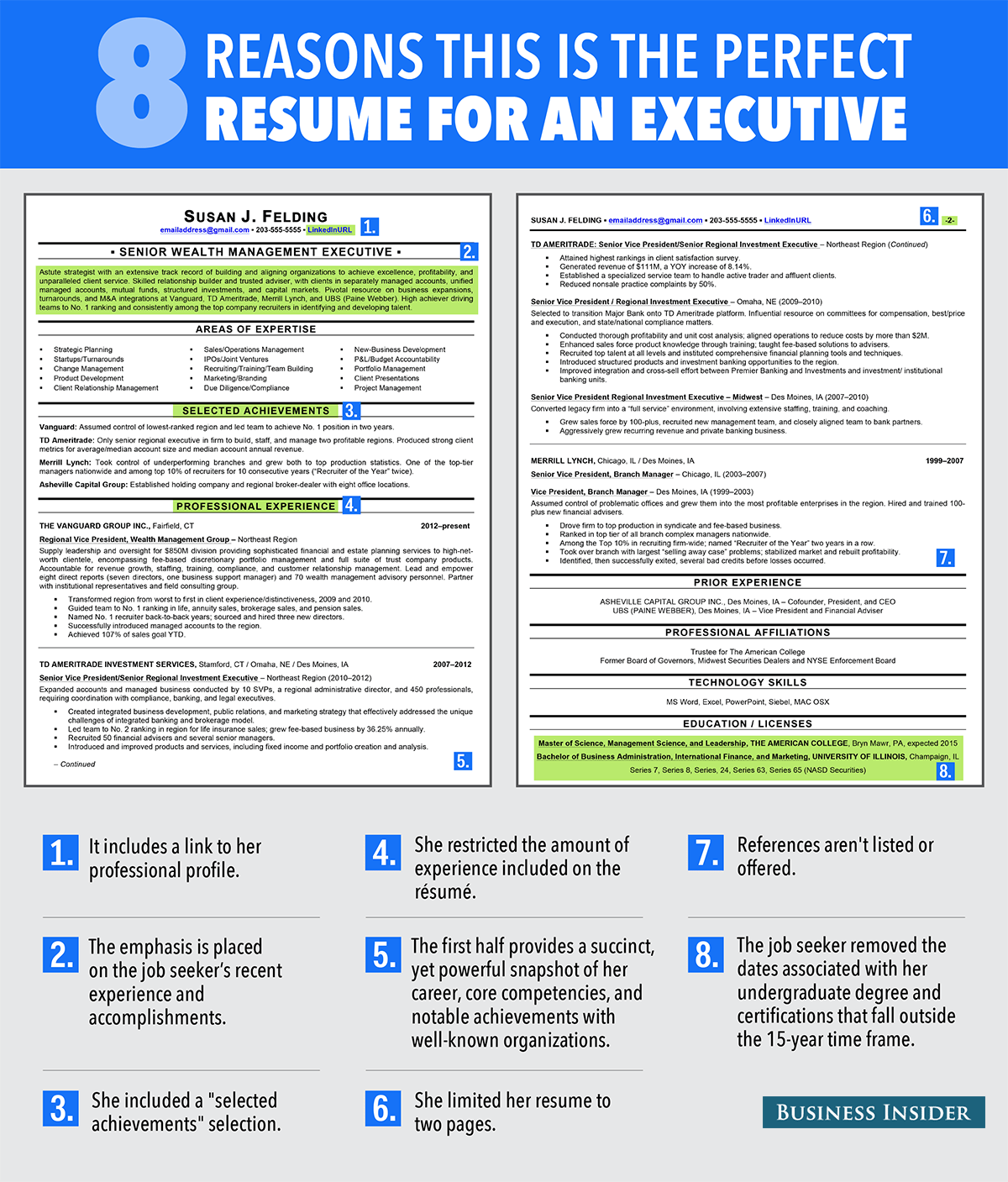 best cv formats business insider