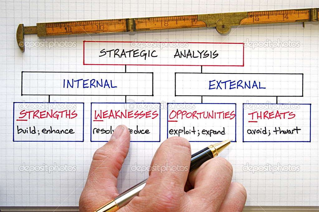 Business SWOT Analysis \u2014 Stock Photo © cmcderm1 #7350701 - business swot analysis