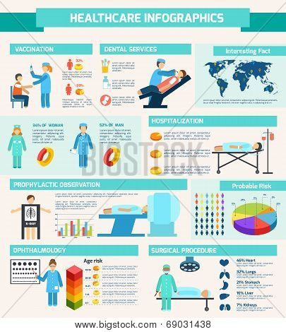 Medical infographic set Poster ID69031438