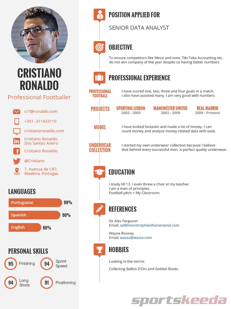 cristiano ronaldo football cv